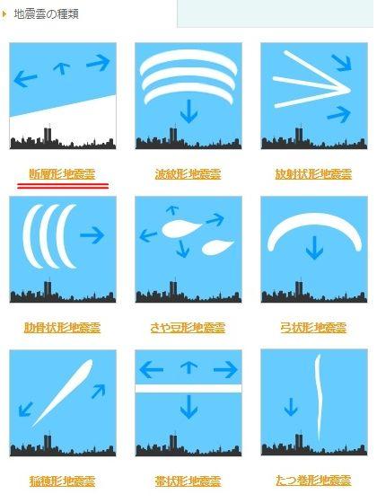 宏観現象】愛知県で「断層型地震雲」が出現?巨大地震の前兆か!?
